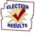 Florida's 19th Congressional District Special General Election Results